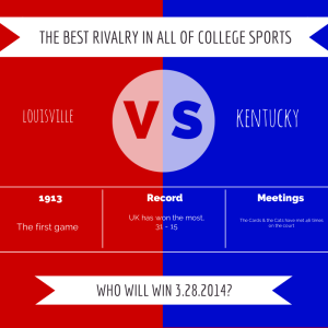 THE BEST RIVALRY IN ALL OF COLLEGE